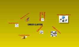 Kentucky's Career Clusters Part 1