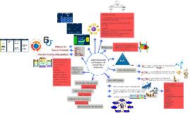Administracion estrategica de proyectos y procesos