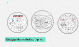 El Dieselgate y la Responsabilidad Social Corporativa