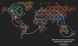 RAD (Herramienta para el rapido desarrollo de aplicaciones w