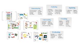 Digital Bloom's Taxonomy!