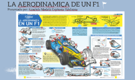 LA AERODINAMICA DE UN F1