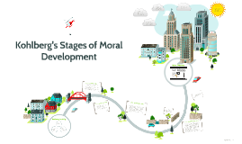 Copy of Kohlberg's Stages of Moral Development