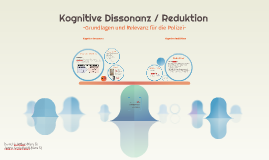 Kognitive Dissonanz Reduktion
