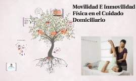 Copy of Movilidad E Inmovilidad Física En Cuidados De Enfermería