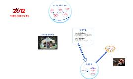 2012년 기초활동지원팀 운영계획