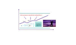 2 Нелинейная модель плавающего валютного курса под влиянием интервенций