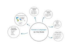 Copy of Romance Languages