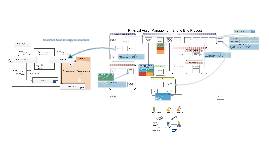 Copy of Suncor_E2E Meridium product support