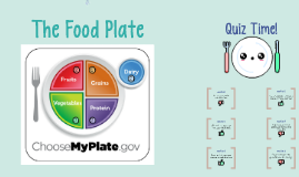 Nutrition - The Food Plate