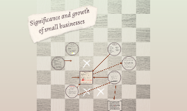 Significance and growth of small businesses