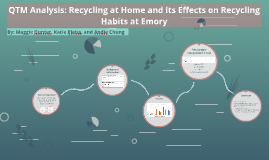 QTM Analysis: Recycling at Home and its Effects on Recyling