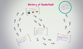 Copy of Copy of History of Basketball