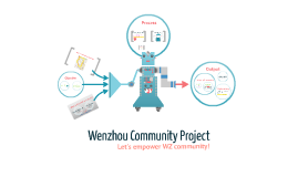 Wenzhou Community Project