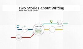 Two Stories about Writing