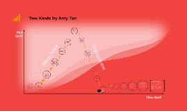 Copy of Two Kinds By Amy Tan