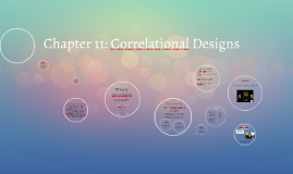 Chapter 11: Correlational Designs