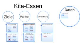 Landtag Thüringen, Kita-Essensverpflegung