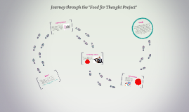 "Journey through the ""Food for Thought Project"""