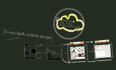 Copy of Yr 9 Webdesign Plan