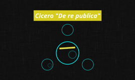 """Cicero """"De re publica"""""""