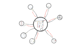 TPE et AI : Recherche documentaire au CDI