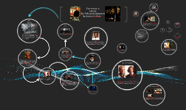 Hamlet timeline