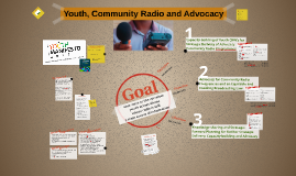 Youth, Community Radio and Advocacy