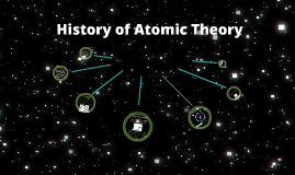 Copy of Modern Atomic Theory