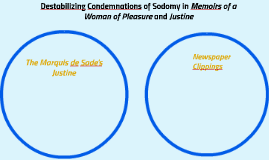 Destabilizing Condemnations of Sodomy in Memoirs of a Woman