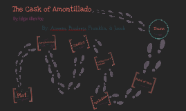 Copy of The Cask of Amontillado
