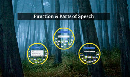 Function & Parts of Speech
