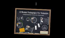 Copy of Copy of El Modelo Pedagógico por Imitación