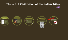 Cilivilazation of the Indian Tribes in 1857