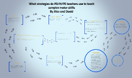 How do PD/H/PE teachers teach complex motor skills