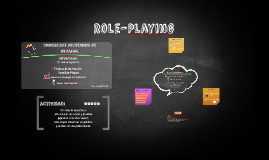 Rol-Playing