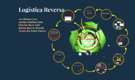 Copy of Logística Reversa