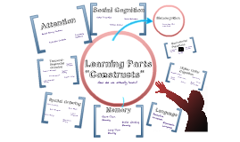 Copy of Learning Parts