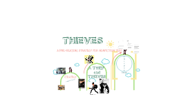 Copy of THIEVES Pre-Reading Strategy for Nonfiction Text