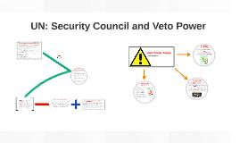UN: Security Council and Veto Power
