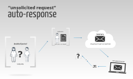 """CSL """"Unsolicited Request"""" Form"""