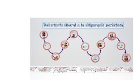 Copy of Del triunfo liberal a la oligarquia porfirista