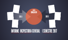 INFORME  INSPECTORIA GENERAL    I SEMESTRE 2017