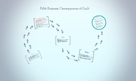 Fifth Business Seminar: Consequences of Guilt