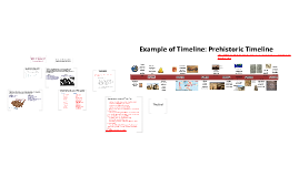Copy of Historical Timelines and Cause and Effect