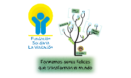 Fundación Solidaria La Visitación