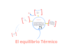 Copy of Equilibrio termico