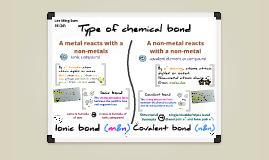 Copy of Chem :Type of chemical bond