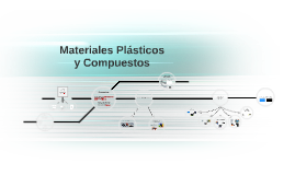 Copy of Materiales Plasticos