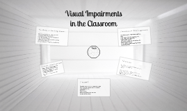 Visual Impairments in the Classroom